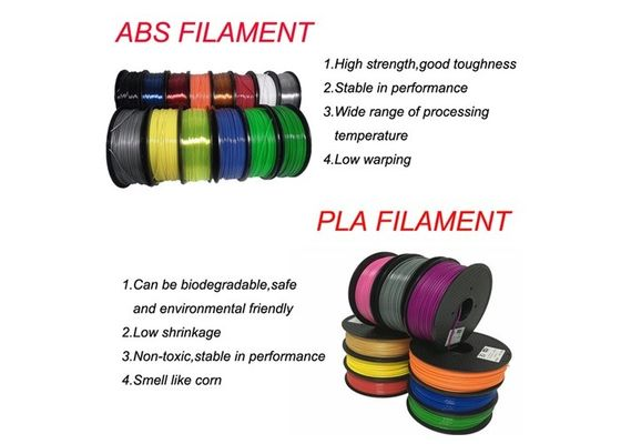 चीन HIPS / ABS / PLA / HIPS 3D Printer Filament 1.75mm / 2.85mm फैक्टरी